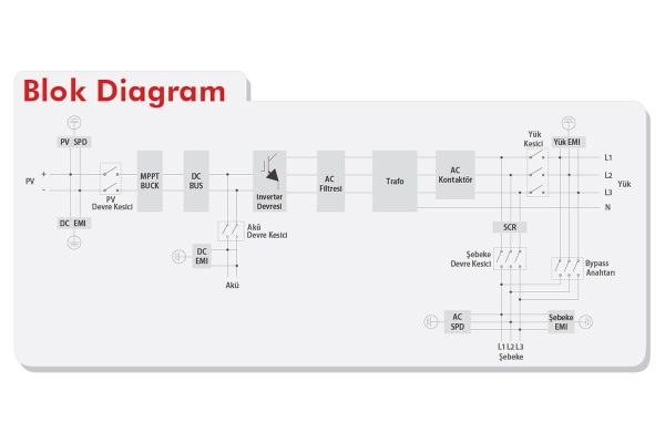 atess 150kw trifaze hibrit inverter diagram